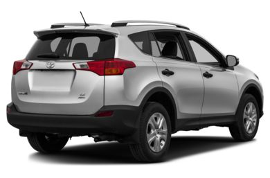 see 2014 toyota rav4 color options carsdirect. Black Bedroom Furniture Sets. Home Design Ideas
