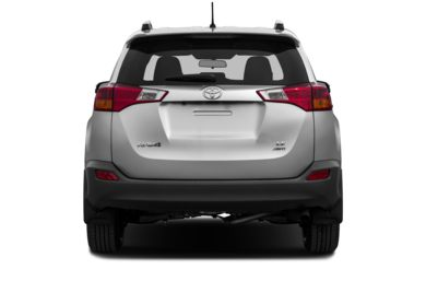 Rear Profile  2015 Toyota RAV4