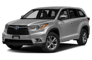toyota highlander hybrid deals prices incentives leases carsdirect