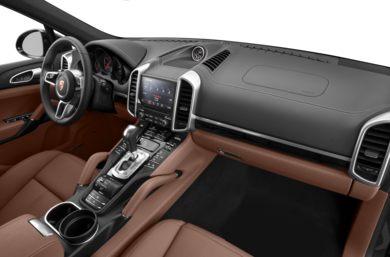 Interior Profile 2017 Porsche Cayenne