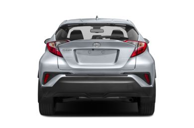 Rear Profile  2019 Toyota C-HR