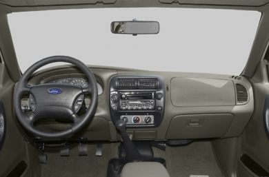 see 2002 ford ranger color options carsdirect