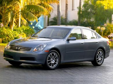 See 2005 INFINITI G35 Color Options - CarsDirect