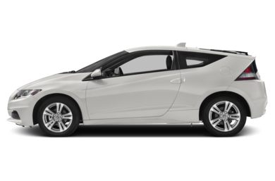 90 Degree Profile 2014 Honda CR-Z