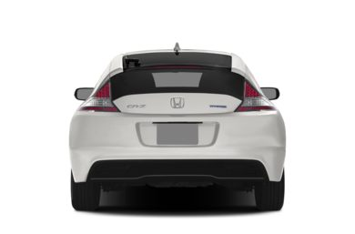 Rear Profile  2014 Honda CR-Z