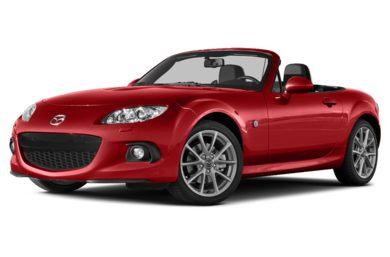 See 2015 Mazda MX-5 Miata Color Options - CarsDirect