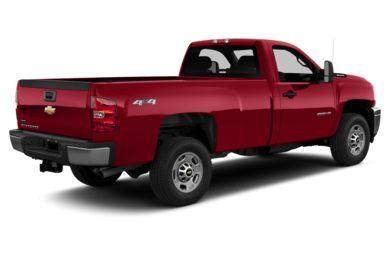 See 2014 Chevrolet Silverado 2500hd Color Options Carsdirect