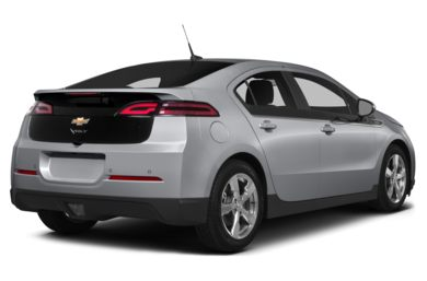 2015 Chevrolet Volt Deals Prices Incentives Leases Carsdirect
