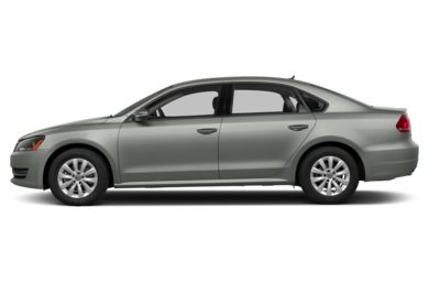 See 2015 Volkswagen Passat Color Options - CarsDirect