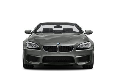 Grille  2018 BMW M6