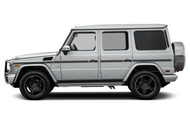 90 Degree Profile 2018 Mercedes Benz G Cl