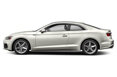 90 Degree Profile 2018 Audi A5