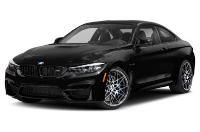 See 2019 Bmw M4 Color Options Carsdirect