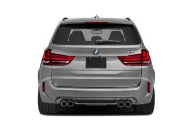 Rear Profile  2018 BMW X5 M