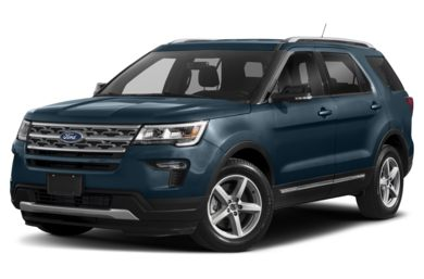 2018 ford explorer deals prices incentives leases overview
