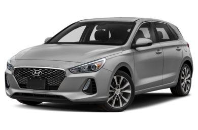 2019 Hyundai Elantra GT Deals, Prices, Incentives & Leases ...