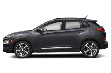 Acura Lease Deals >> See 2019 Hyundai Kona Color Options - CarsDirect