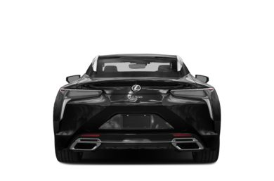 Rear Profile  2018 Lexus LC