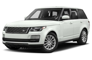 see 2018 land rover range rover color options - carsdirect