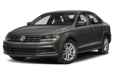 See 2018 Volkswagen Jetta Color Options Carsdirect