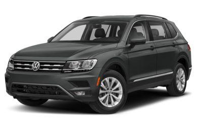 2019 volkswagen tiguan deals prices incentives leases. Black Bedroom Furniture Sets. Home Design Ideas