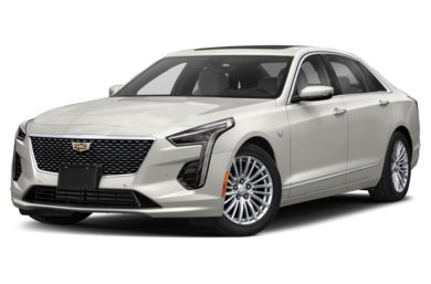 3/4 Front Glamour 2019 Cadillac CT6