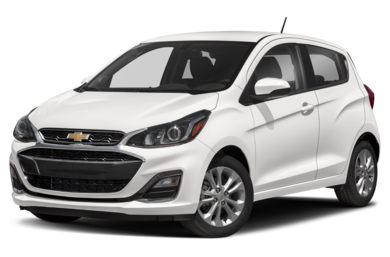 See 2019 Chevrolet Spark Color Options - CarsDirect