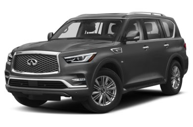 2018 INFINITI QX80 Deals, Prices, Incentives & Leases, Overview ...
