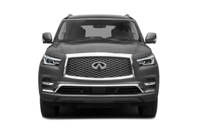 2019 Infiniti Qx80 Deals Prices Incentives Leases Overview