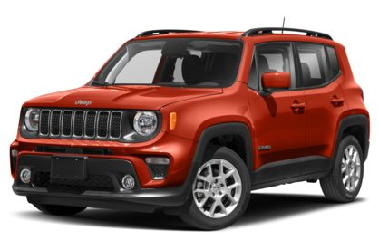 3/4 Front Glamour 2020 Jeep Renegade
