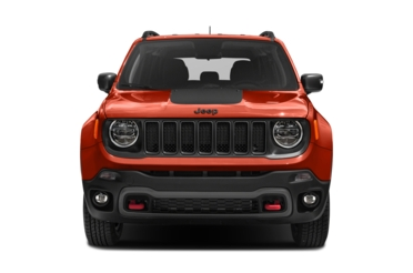 2020 Jeep Renegade Deals Prices Incentives Leases Overview