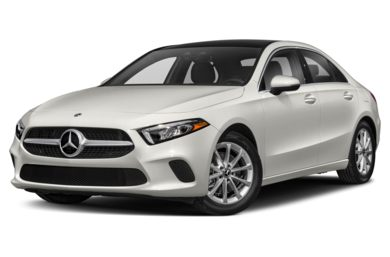 See 2019 Mercedes Benz A Class Color Options Carsdirect