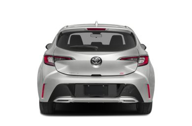 Rear Profile  2019 Toyota Corolla Hatchback