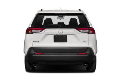 Rear Profile 2019 Toyota Rav4