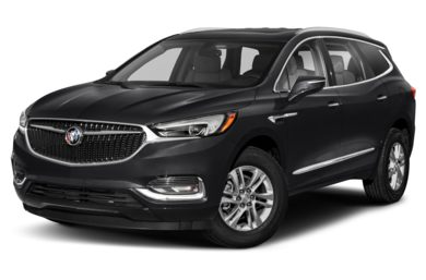 See 2020 Buick Enclave Color Options - CarsDirect