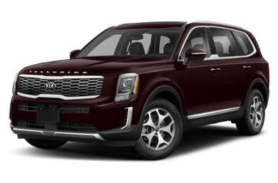2020 Kia Telluride Deals Prices Incentives Leases Overview