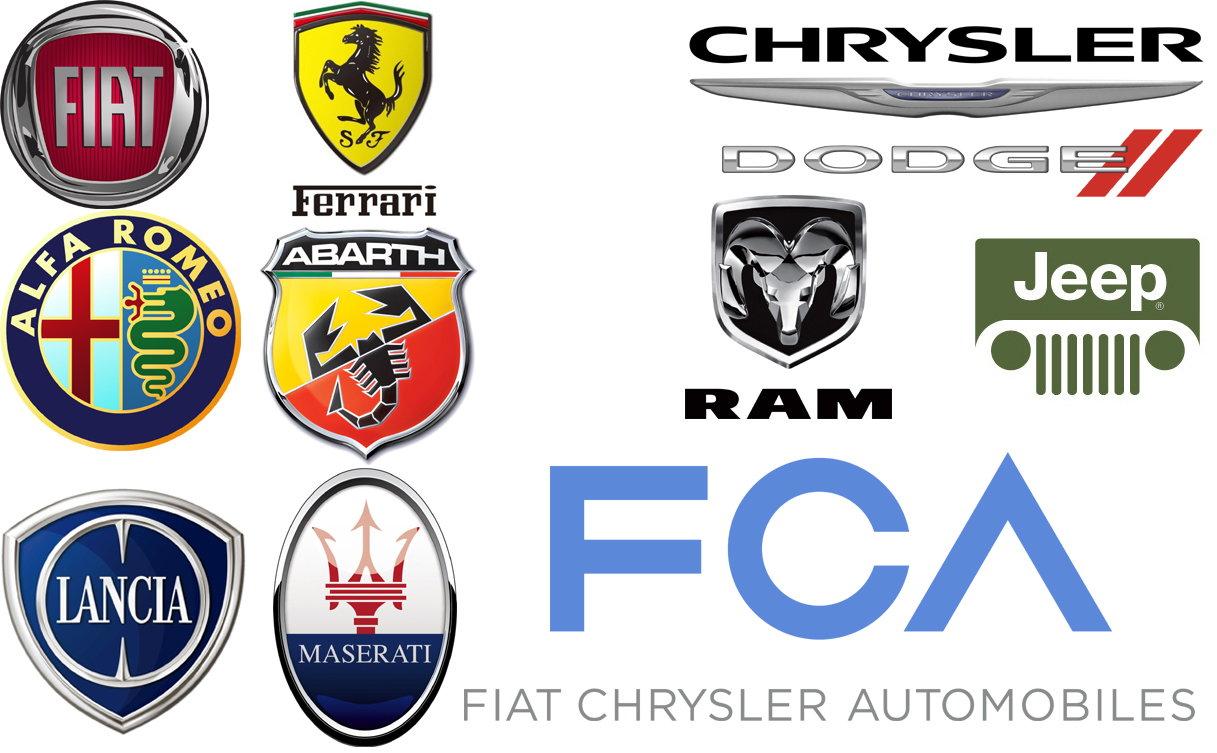 Italian Race Car Brands