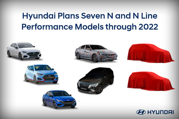 Hyundai N Performance