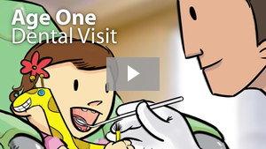 Children's First Dental Visit