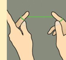 Flossing: Step 1