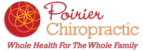 Poirier Chiropractic