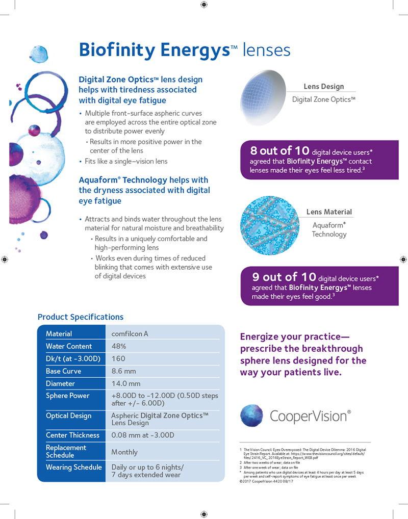 Biofinity poster