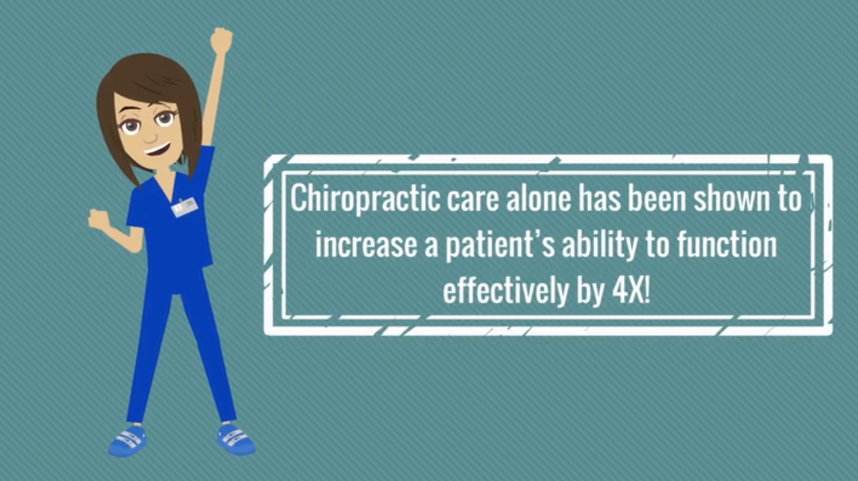 Chiropractic Care Increases Function